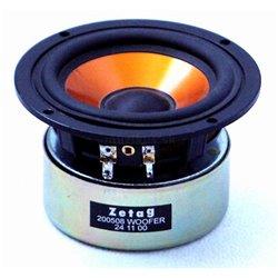 200508 ZETAG